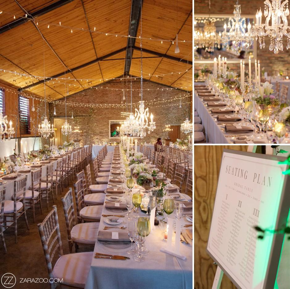 Top 10 Wedding Venues - Rockhaven in Elgin